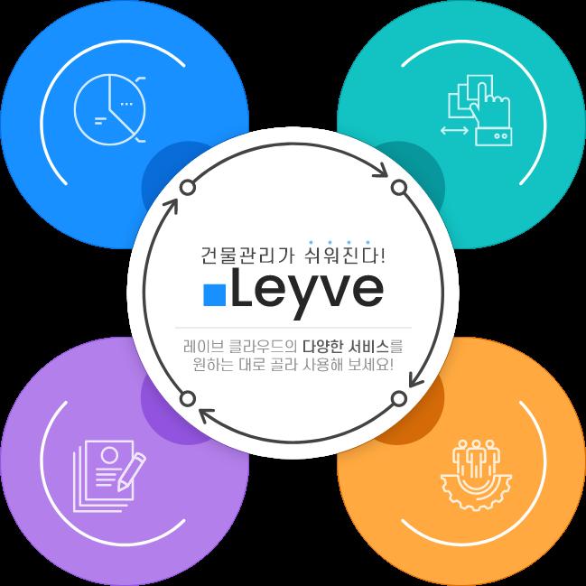 leyve_service_categories_v5